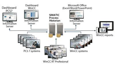 Scada Software Download