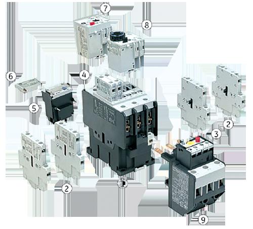 5cdbd0d452512 2) Bloque de contactos auxiliares de montaje latera 3) Enclavamiento  mecánico 4) Bloque de contactos auxiliares de montaje frontal