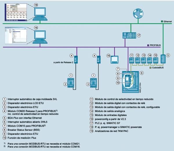Producto interruptores y herramientas de dise o editores - Interruptores de diseno ...